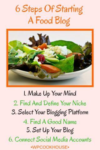 6 Steps Of Starting Food Blog