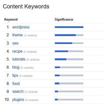 Content Keywords screenshot