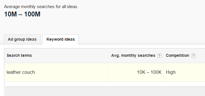 AdWords Keyword Tool Interval Data