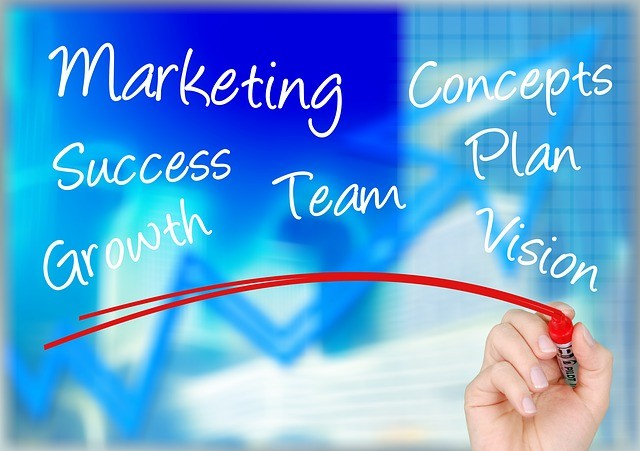 Business marketing success