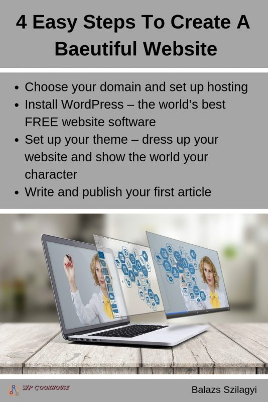 how to start a beautiful website four steps