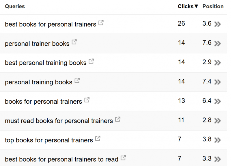 Personaltrainerland Search Console