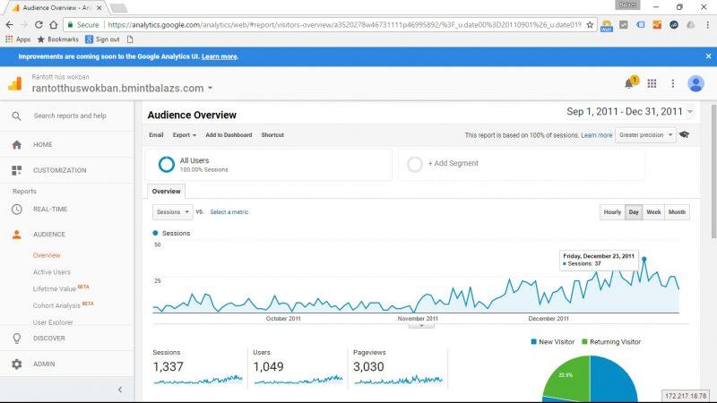 RHW Google Analytics data 09-12/2011