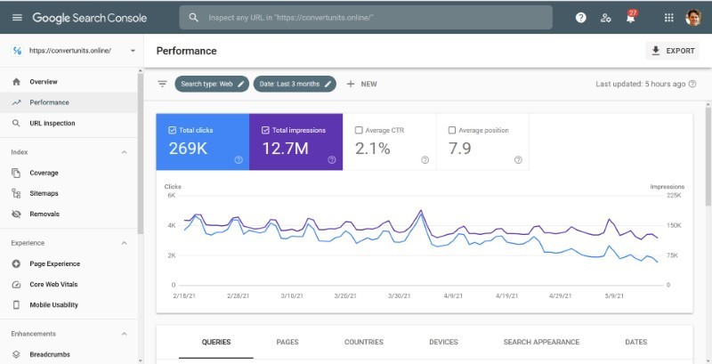 Google Search Console screenshot with the Performance report