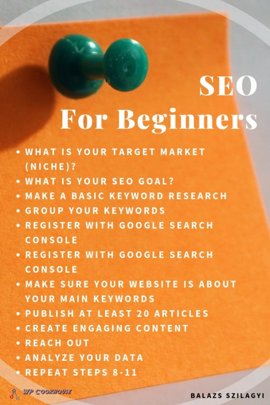 SEO for beginners useful guide